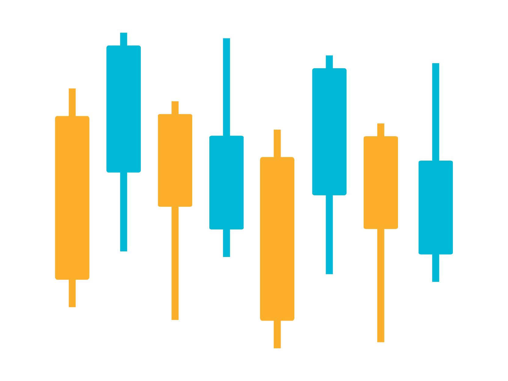 candlestick chart warna emas dan cyan