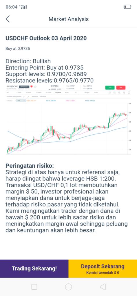 signal trading